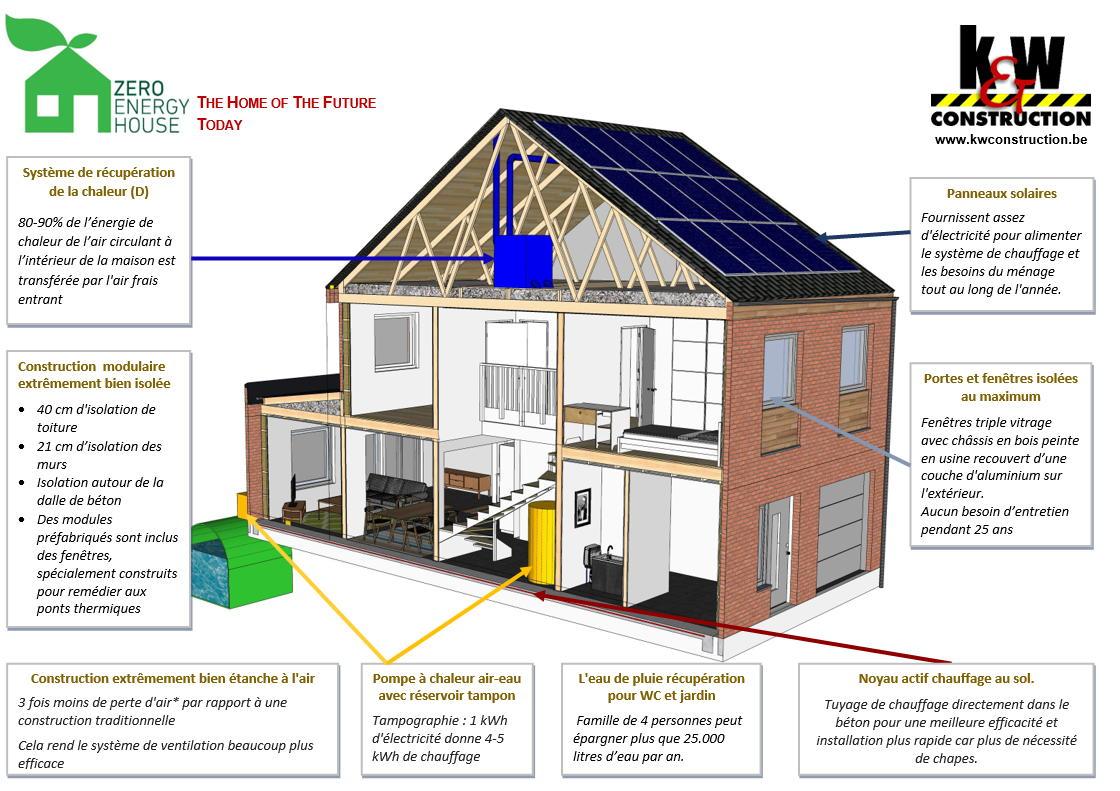 zero-energy-house-fr